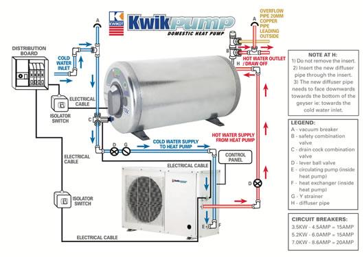 Solar Installation  Kwikot Solar Installation Manual