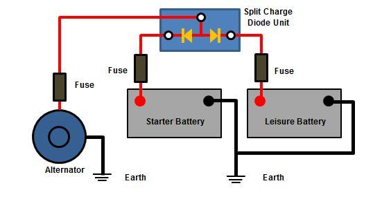 Split Charging Guide