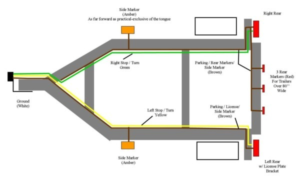 Standard Trailer Light Wiring