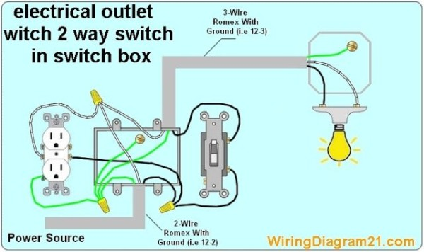 Switch Wiring Diagram On Wiring A Light Switch And Outlet Diagram
