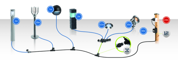 Techmar Garden Lighting System