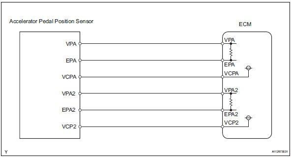 Toyota Rav4 Service Manual  Throttle   Pedal Position Sensor