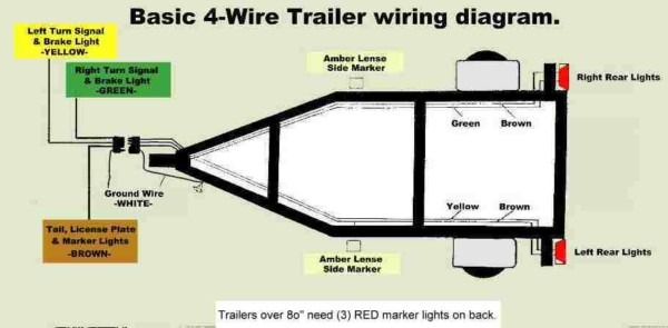 How To Wire A 4 Wire Trailer