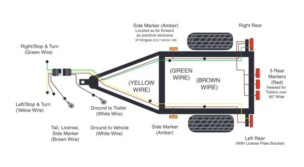 How To Wire A Utility Trailer