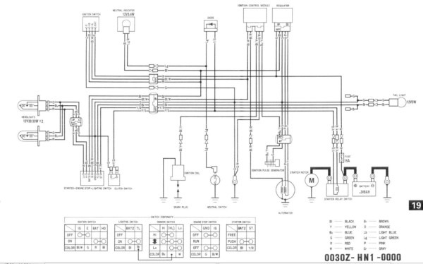 Trx 400ex Wiring Diagram