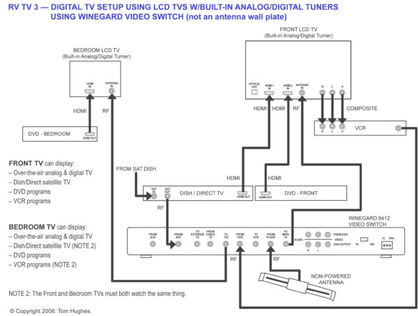 Tv Stero Wiring Diagrams