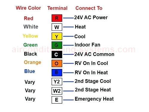 Thermostat Wires Explained