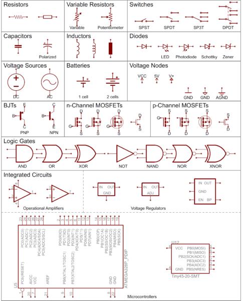 Understanding Wiring Schematics