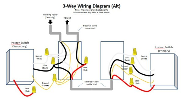 Way Wiring Alt How To Wire A 3 Way Dimmer Switch