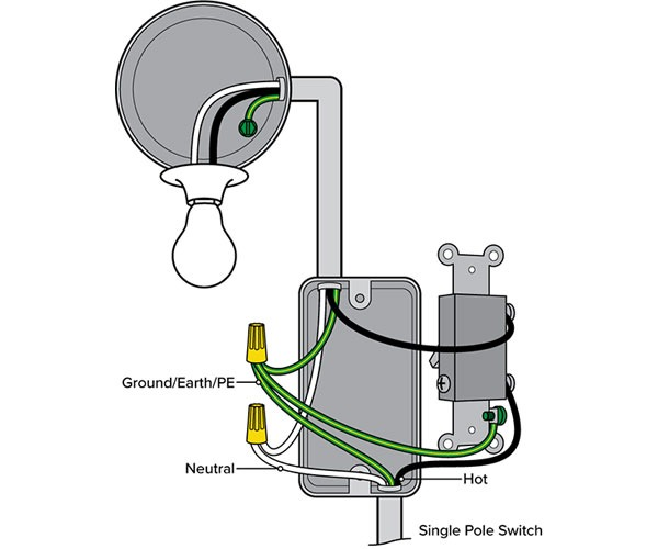 When Replacing An On Off Toggle Switch, Which Wires Do I Connect