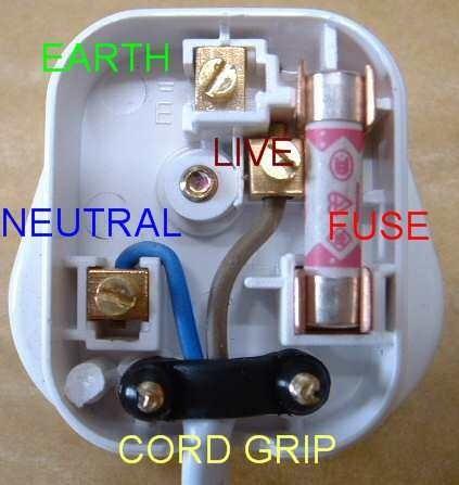 Wire A Plug