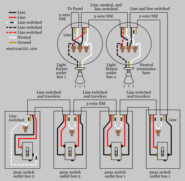Wiring A 4 Way Outlet