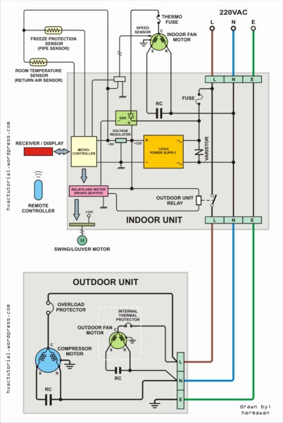 Air Conditioner Wiring Requirements