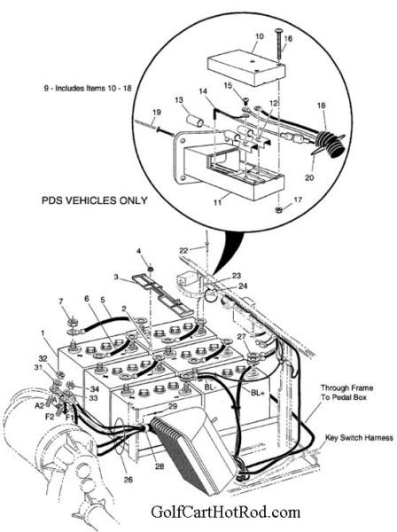 Ez Go Golf Cart Wiring Diagrams
