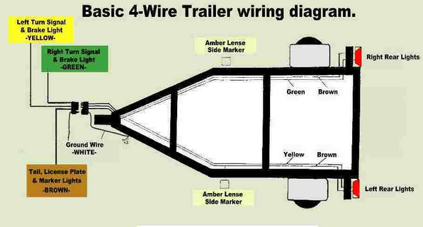 Wiring Basics And Keeping The Lights On