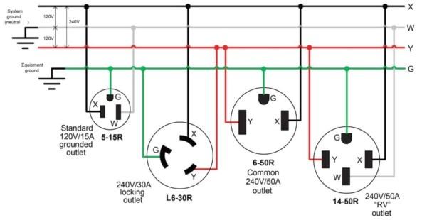 120v Plug Wiring Diagram