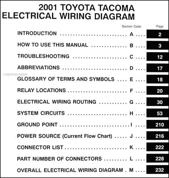 2002 Toyota Tacoma Wiring Diagram