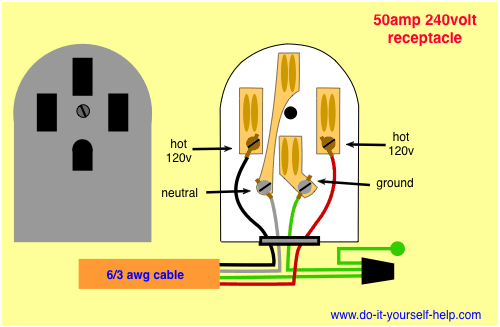 Wiring Diagram For A 50 Amp Receptacle To Serve A Dryer Or