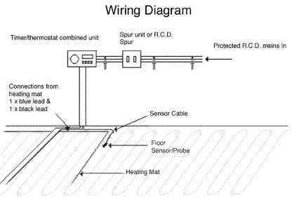 Wiring Diagram For Electric Floor Heating - Advance Wiring Diagram on basement heating, wall heating, solar combisystem, radiator heating, constant air volume, ceiling heating, home heating, storage heater, thermal mass, boiler heating, coefficient of performance, infloor heating, operative temperature, fan heater, gas heating, variable air volume, solar water heating, thermal comfort, water heating, solar chimney, oil heating,