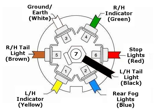Wiring Diagram Wire Trailer Blade Connector Entrancing Within Wire