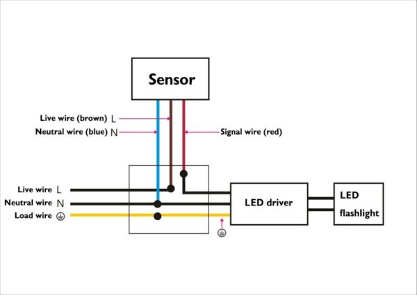 Wiring Diagrams For Security Lighting
