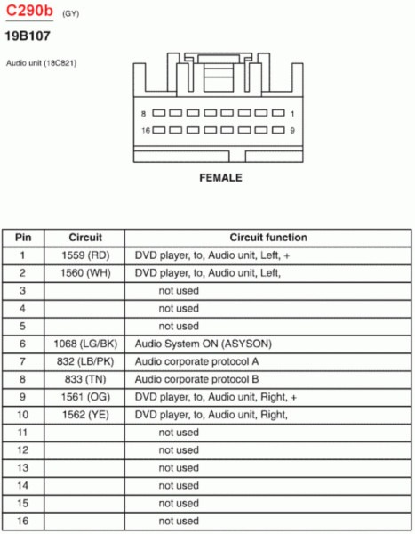 2002 Ford Explorer Radio Wiring Diagram from www.chanish.org