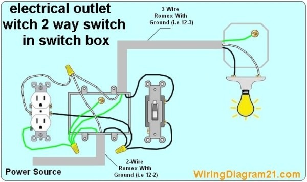 Wiring Light Switch And Power Outlet