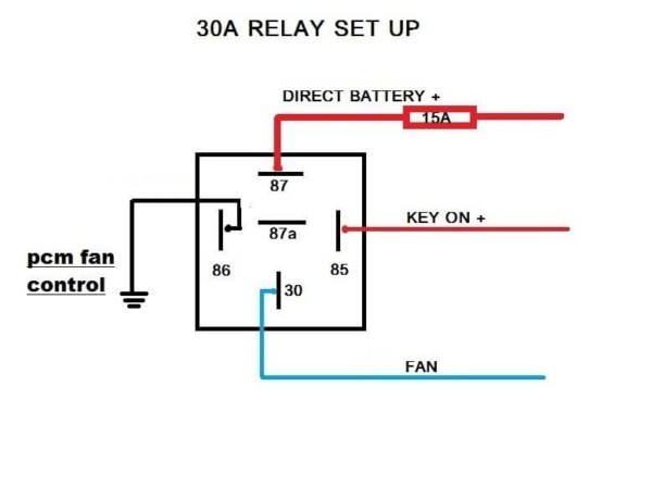 Wiring Up A Relay