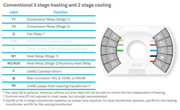 Zen Exp  Wiring A Nest Thermostat To A Carrier Furnace