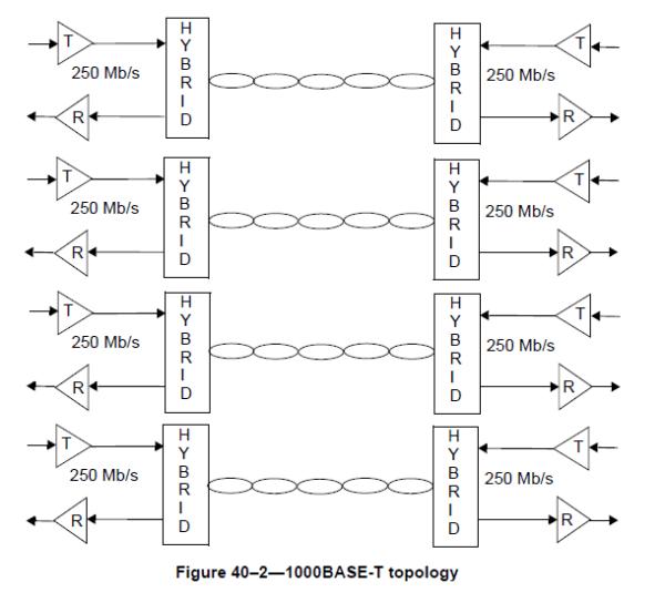 100base T Wiring Diagram
