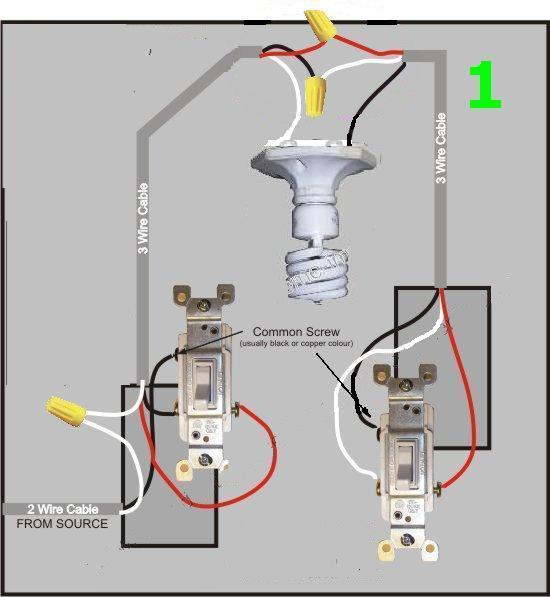 How To Install A Light Fixture With 3 Wires