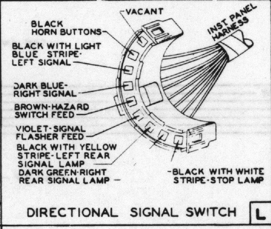 2001 Chevy Impala Turn Signal Wiring Diagram