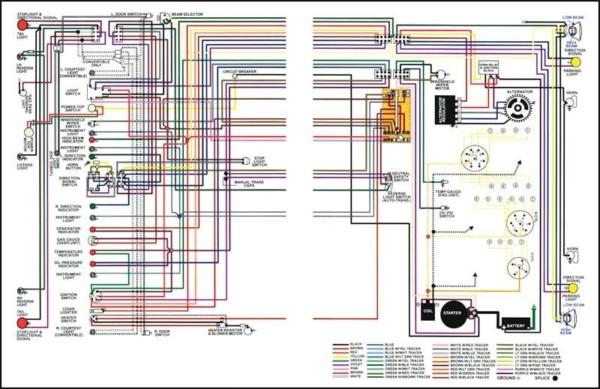 1967 C10 Wiring Diagram