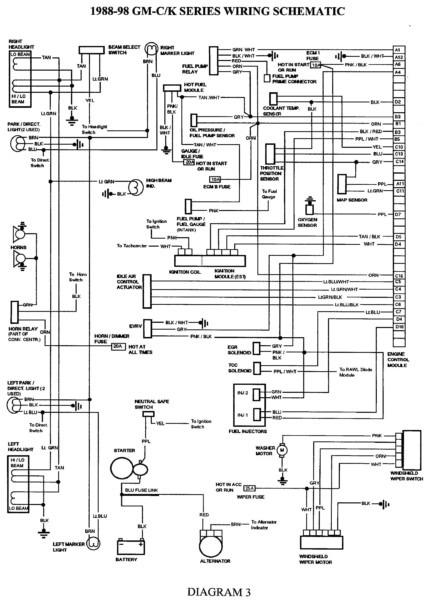 Wiring Schematic 1992 Chevy S 10 - Lir Wiring 101 on 88 chevy wiring harness diagram, 1980 chevy fuse box diagram, 94 chevy fuse box diagram,
