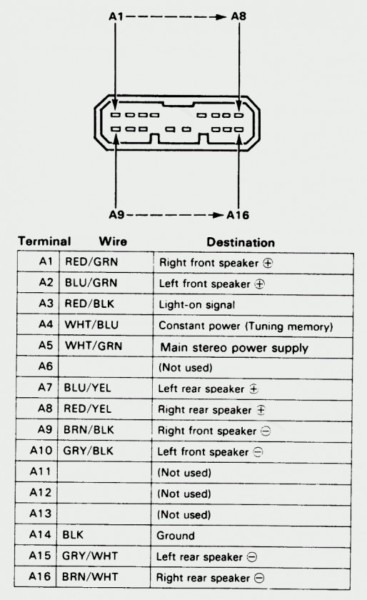 1995 Honda Civic Radio Wiring Diagram 2005 Stereo Image