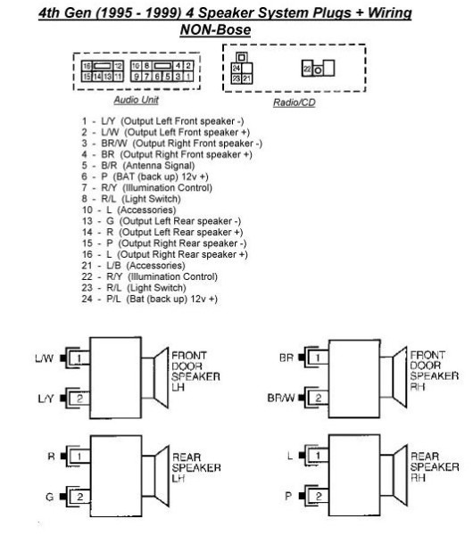 1995 Nissan Maxima Wiring Diagram