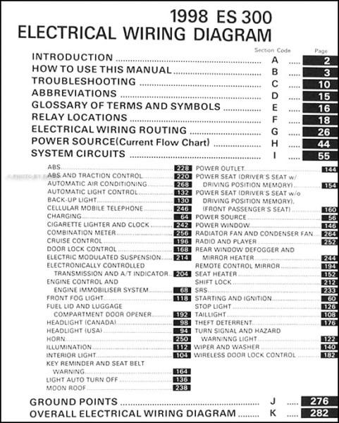 2004 lexus es330 radio wiring diagram