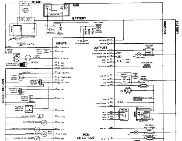 1999 Dodge Dakota Electrical Wiring