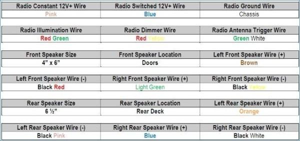 2001 Nissan Radio Wiring