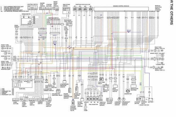 2008 Hayabusa Wiring Diagram