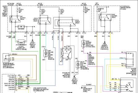 2005 Chevrolet Equinox Wiring Diagram