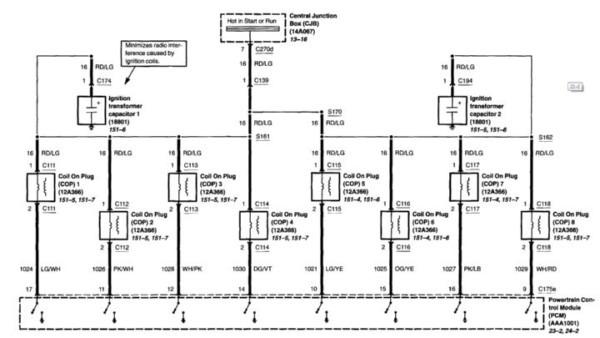 2005 F150 Wiring Diagram