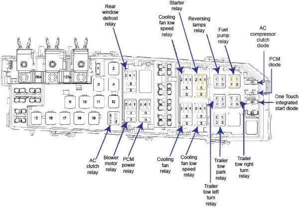 2008 Ford Escape Fuse Diagram — Ricks Free Auto Repair Advice