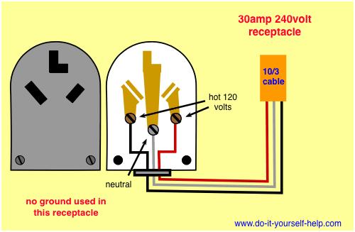 30 Amp Dryer Plug Configuration