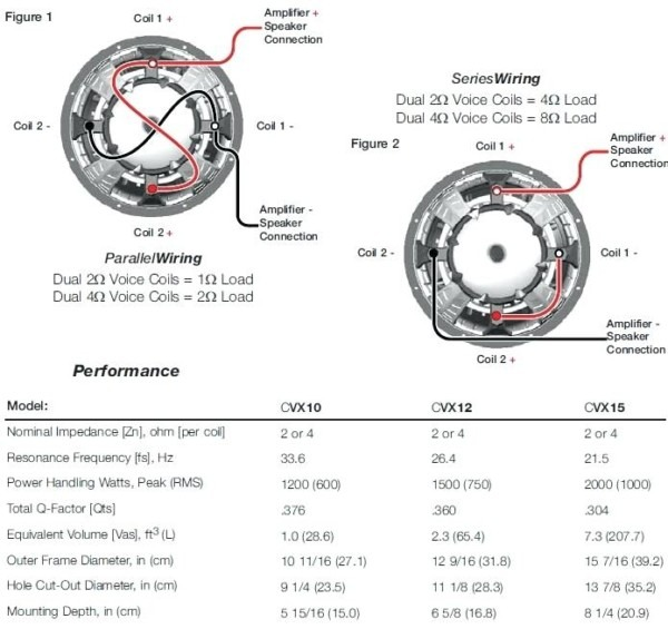 2 4 Ohm Dual Voice Coil Wiring Diagram Sub 1 Blogs Com