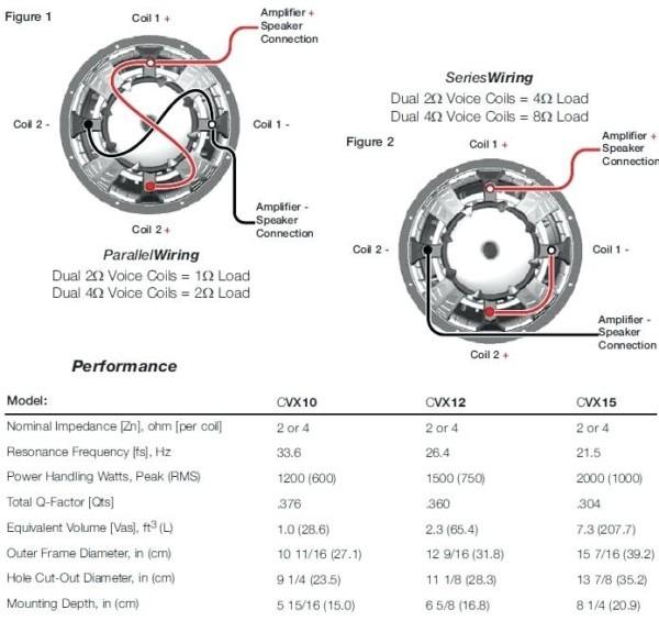 2 4 Ohm Dual Voice Coil Wiring Diagram Sub 1 Blogs Com