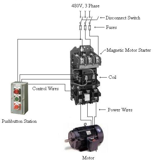 3 Phase Motor Starter Control Wiring Diagram With Transformer