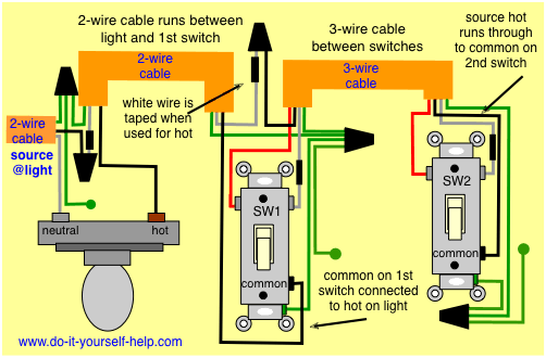 3 Way Switch Wiring Diagram, Source And Light First