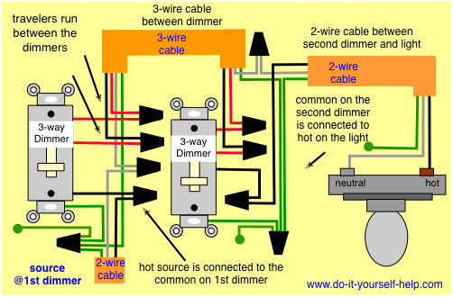 3 Way Switch Wiring Diagrams