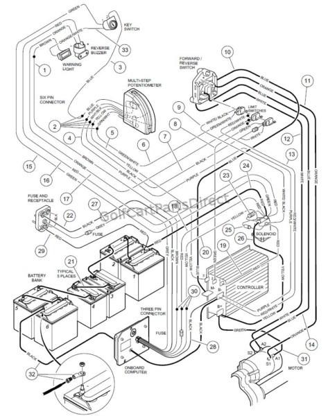 club car 48 volt wiring diagram